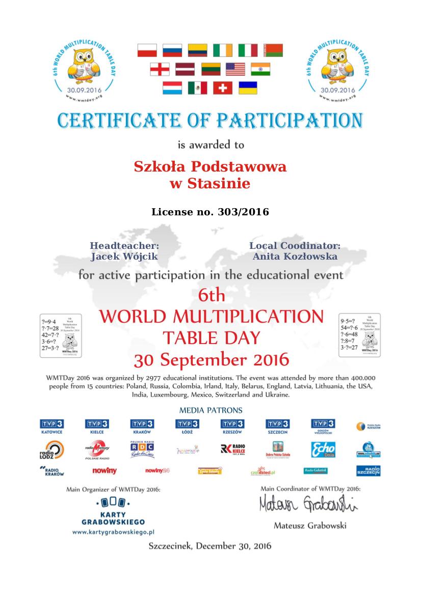 certificate school